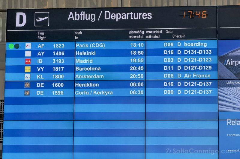 Vuelos Cancelados Retrasados Indemnizaciones Panel Munich